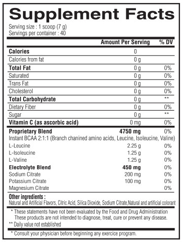 Candies BCAA Nutritional Information